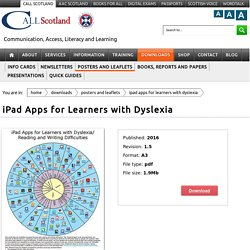 Ipad Apps for Learners with Dyslexia
