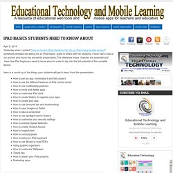 iPad Basics Students Need to Know about