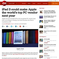 iPad 3 could make Apple the world's top PC vendor next year