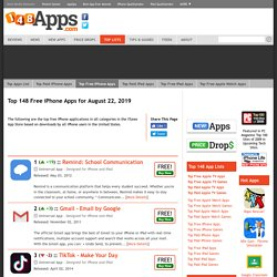 Top 148 Free iPhone Apps