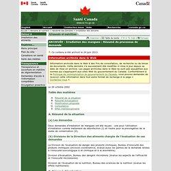 SANTE CANADA 29/10/02 Irradiation des mangues : Résumé du processus de demande