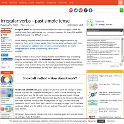 Irregular verbs - past simple tense