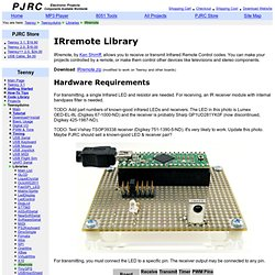 IRremote Library, Send & Receive Infrared Remote Control