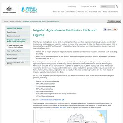 Irrigated Agriculture in the Basin - Facts and Figures