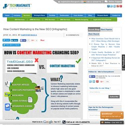 Content Marketing is the New SEO- Tips by Techmagnate