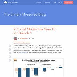 Will Social Media Become the New TV for Brands?