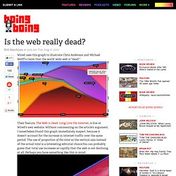 Is the web really dead?