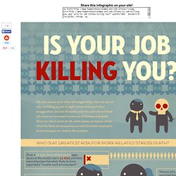 Is Your Job Killing You?