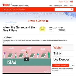 Islam, the Quran, and the Five Pillars
