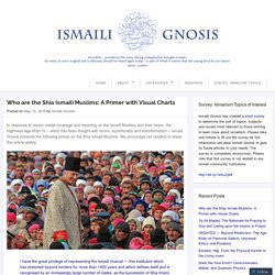 Who are the Shia Ismaili Muslims: A Primer with Visual Charts