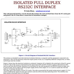 Isolated Full-duplex Rs232 Interface