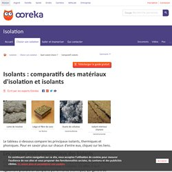 Isolation : comparatif des isolants - Ooreka