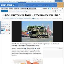 International : Les Israéliens surveillent la situation en Syrie… avec un œil sur Téhéran