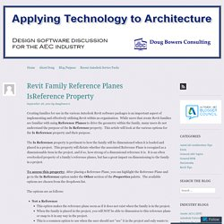 Revit Family Reference Planes IsReference Property