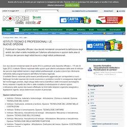 Istituti tecnici e professionali: le nuove opzioni —