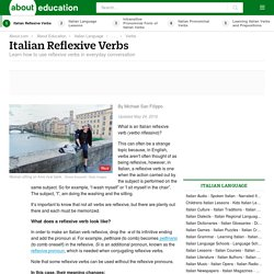 Italian Reflexive Verbs: Look in the Mirror