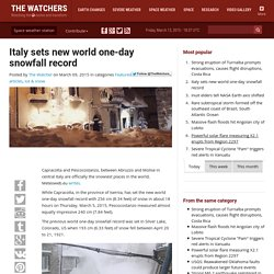 Italy sets new world one-day snowfall record