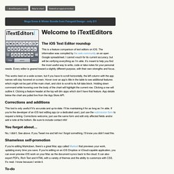 iTextEditors - iPhone and iPad text/code editors and writing tools compared