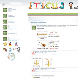 Affichages - Conversions - Iticus