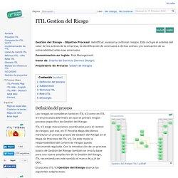 ITIL Gestión del Riesgo