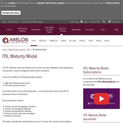 ITIL Maturity Model