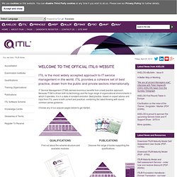 ITIL® Home