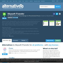 iSkysoft iTransfer Alternatives and Similar Software