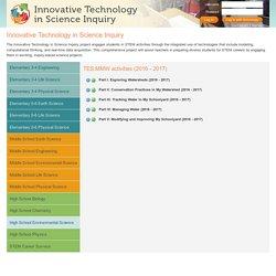 ITSI Portal