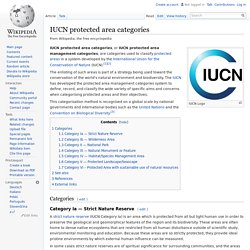 IUCN protected area categories