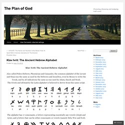 Ktav Ivrit: ​The Ancient Hebrew Alphabet