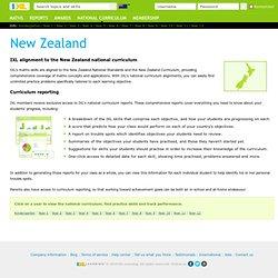New Zealand maths curriculum