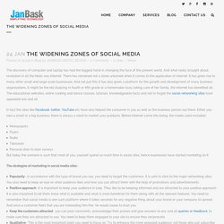 JanbaskDigitalDesign - Best Social Media Marketing Strategies