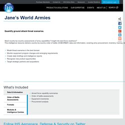 Jane's World Armies