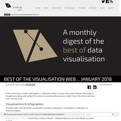 Best of the visualization web