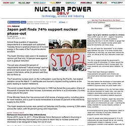 Japan poll finds 74% support nuclear phase-out