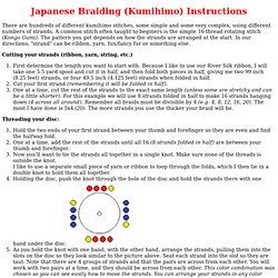 Japanese Braiding Instructins