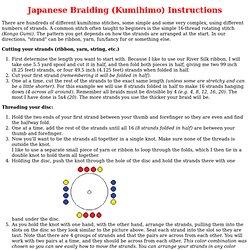 Japanese Braiding Instructins