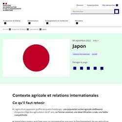 Japon - Agriculture