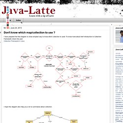 Java-Latte: Don't know which map/collection to use?