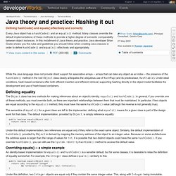 Java theory and practice: Hashing it out