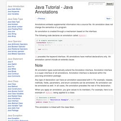 Java Tutorial - Java Annotations