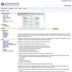 javamelody - monitoring of JavaEE applications