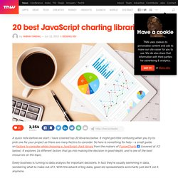 20 best JavaScript charting libraries