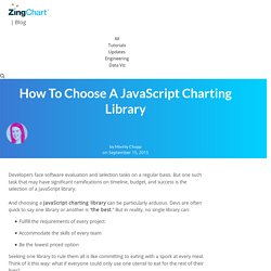 How to Choose a JavaScript Charting Library