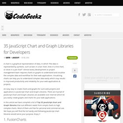35 JavaScript Chart and Graph Libraries for Developers - Code Geekz