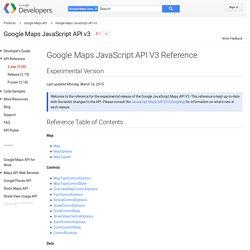 Google Maps JavaScript API V3 Reference - Google Maps JavaScript API v3