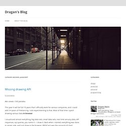 Dragan's Blog