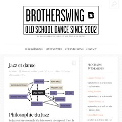 Jazz et danse - Brotherswing