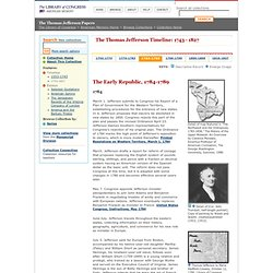 The Thomas Jefferson Papers - 1743 to 1827 Timeline - (American Memory from the Library of Congress)