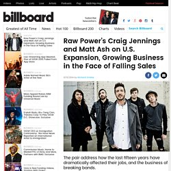 Raw Power's Craig Jennings and Matt Ash on U.S. Expansion, Growing Business in the Face of Falling Sales